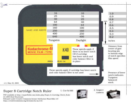 super 8 camera film. This Super 8 Cartridge Notch